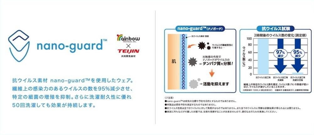 """抗ウイルス素材""""nano-guard(ナノガード)"""""""